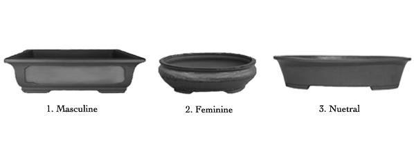 3.pots