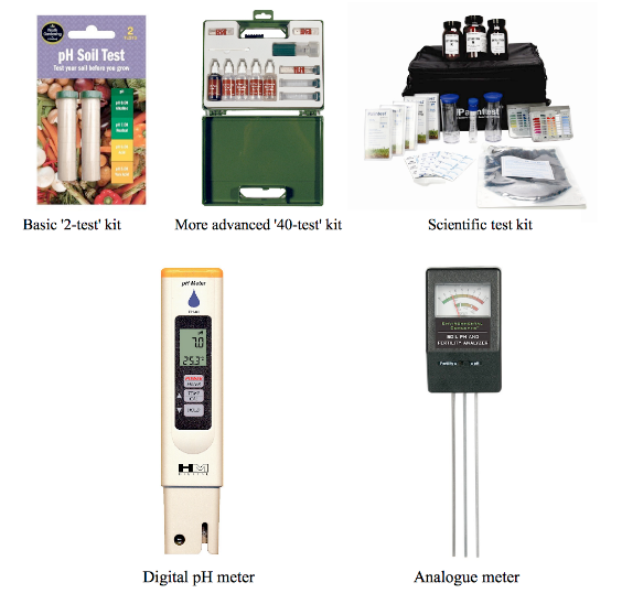 Soil pH test kits 5